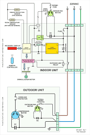 Camper Fan Fuse Box - Enthusiast Wiring Diagrams • Wireless 4 Backup Cameras System With 7 Inch Car Rear View Monitor Wireless Backup Camera Waterproof And Tft Lcd Color E X P L O R E L I V R A Wood Box With A Truck Wooden Thing Unique Cversion Campers Tiny House Rv Outdoors Ideas Look At The Box Truck Youtube 14 Simple Genius Toys Pinterest 1997 Ford F350 73l Turbo Diesel Ambulance Camper Van 12 Way Led Boat Blade Fuse Rv Block Holder Gorgeous 6 Vanchitecture