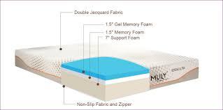 Twilight Sleeper Sofa Ebay by Organic Memory Foam Mattress Organic Memory Foam Mattress From