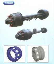 China Trailer Parts/ Trailer Spare Parts Fuwa, BPW, Huajin, 13t, 16t ... Fleetpride Acquires Long Island Truck Parts Transport Topics The 1 Source For Trailer Tools And Shop Heavy Duty Spare Partsbrake Systembrake 3g Ltd China Suspension 32t Boogie Towing Sales Service Repair Roadside Assistance Lucken Corp Trucks Winger Mn Department Capitol City Trailers Foshan Yonglitai Axle Company Info About The Parts Of Semi Torque Rod Arm Photos Pictures Madein Treeline In Preeceville Sk Replacement Stengel Bros Inc