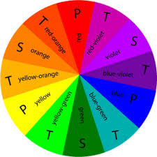 Color Wheel To Print And Use