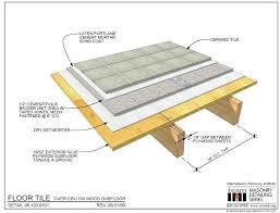 tile subfloor i tile subfloor plywood thickness itsfashion club