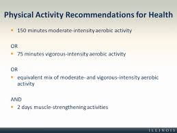 Physical Activity Reccommendation Recommended Levels Of For Adults And