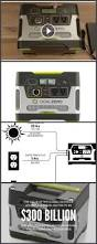 Generac Portable Generator Shed by Best 25 Quiet Portable Generator Ideas On Pinterest Best