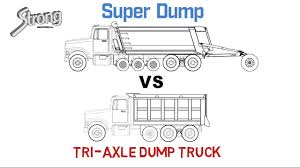 Super Dump Vs Tri-Axle Dump Truck - YouTube Super Dump Vs Triaxle Truck Youtube Bobcat T870 Loading Tri Axle Building Kennecotts Monster Dump Trucks One Piece At A Time Kslcom Wide Shot Of Truck Pouring Gravel As It Rolls In Reverse Stock Frequently Asked Questions Greely Sand Gravel Inc 20 Tons Stone Delivered By Hydrema 912f 12 Ton Trucks Arrive Ridgway Rentals Highways Good Night Our World Adam Gamble Mark Traffic Double Length Makes An Illegal Right Turn 1214 Yard Box Ledwell Roto180 Dmf Diversified Metal Fabricators