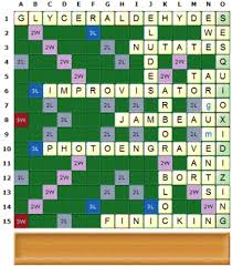 Scrabble Tile Values Wiki by Record For The Highest Scoring Scrabble Move Scrabulizer