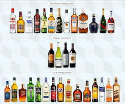 pernod ricard non si nasconde la comunicazione dei valori